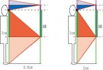 理科入射角と反射角