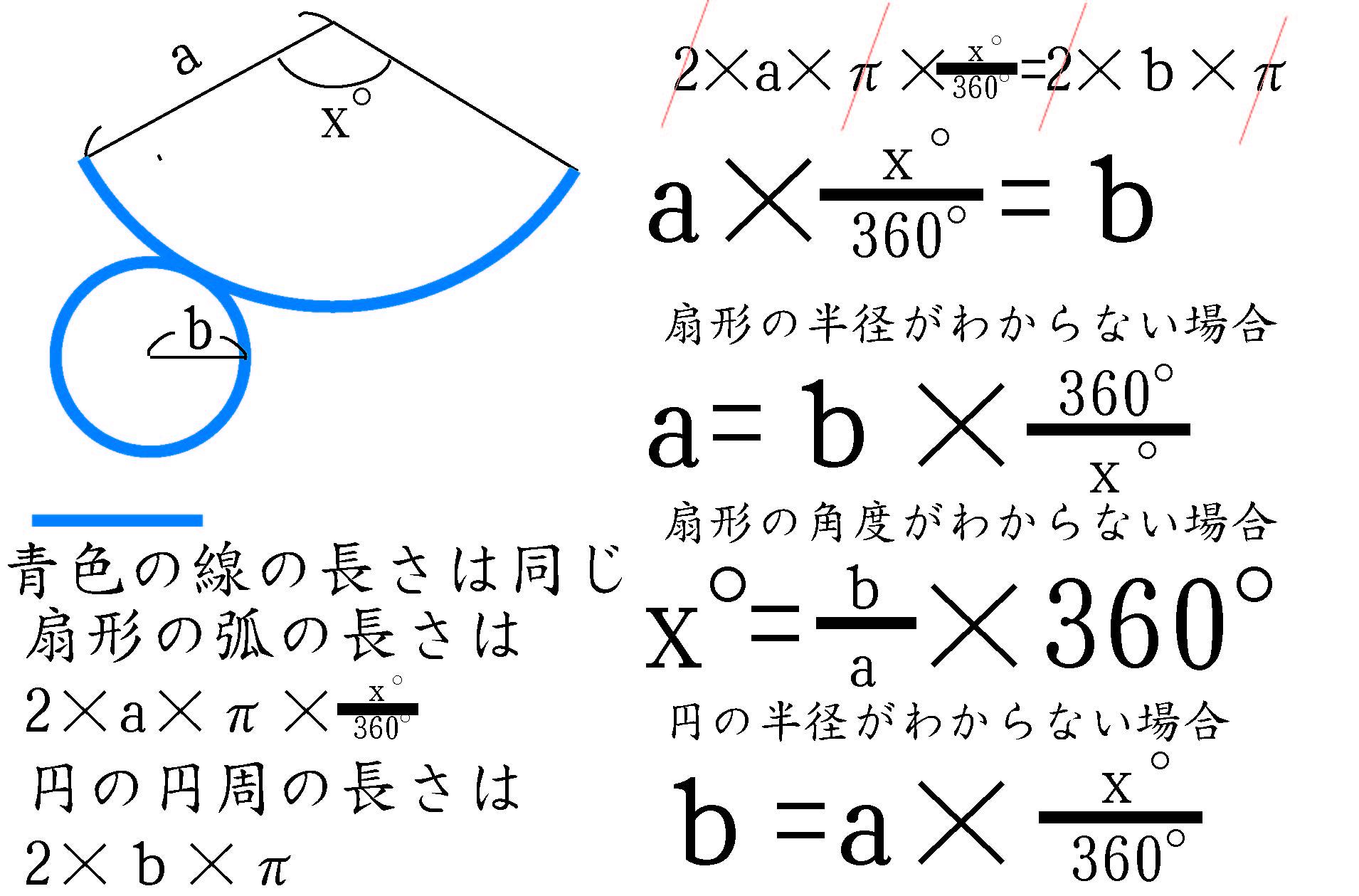 円錐の表面積の問題
